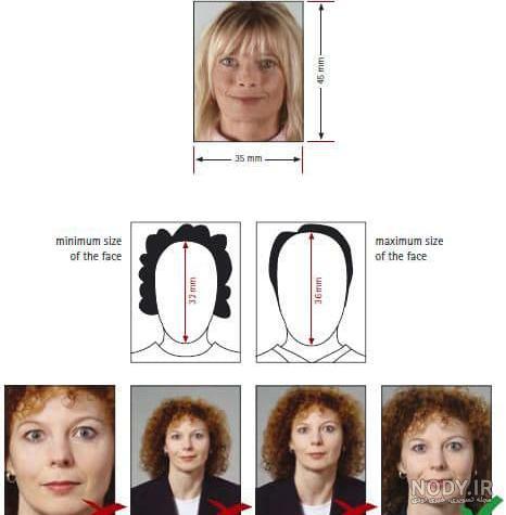 عکس بیومتریک گذرنامه چیست
